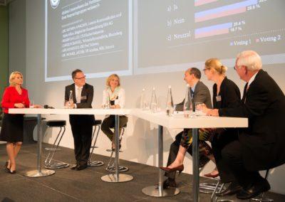 Geschäftsberichte Symposium